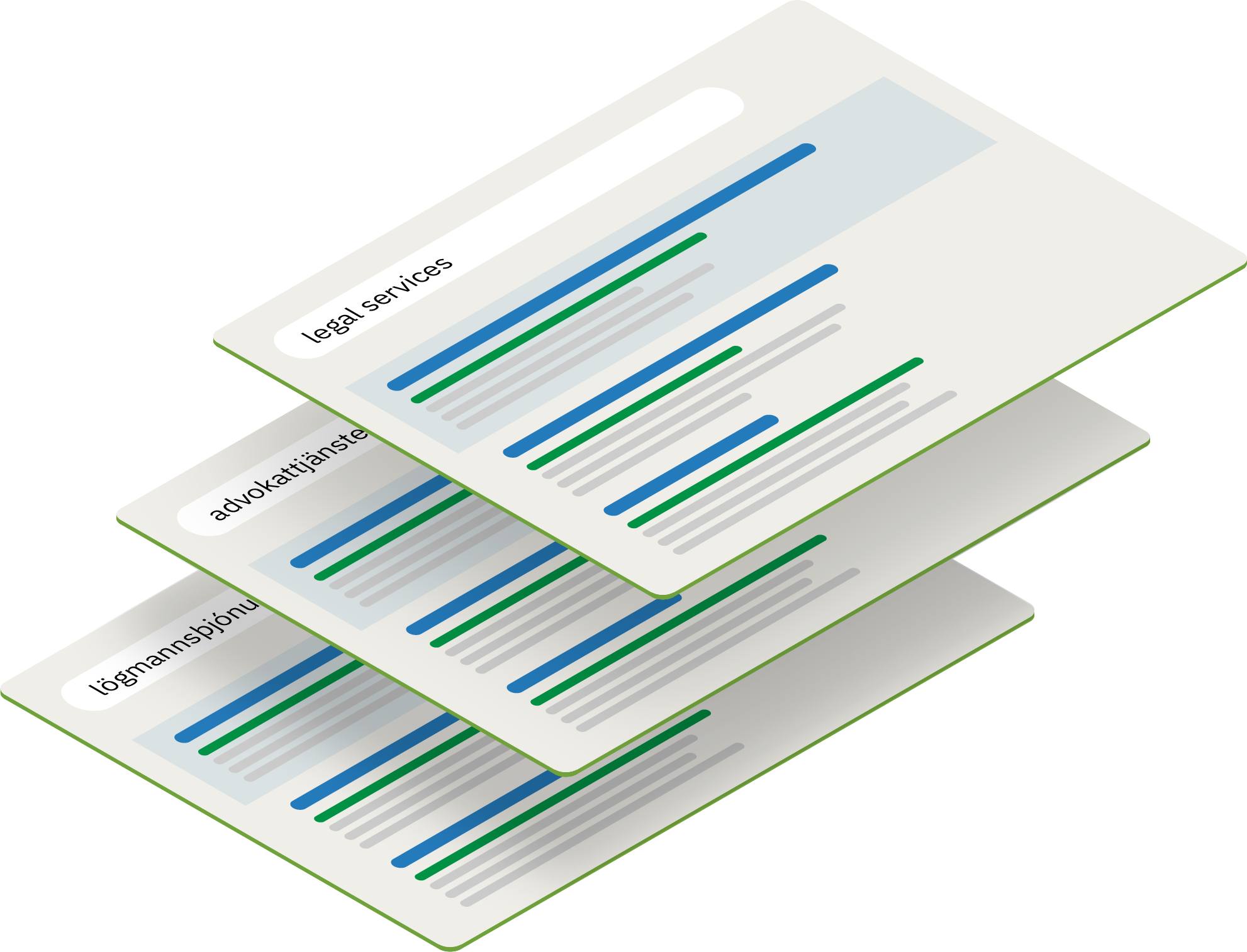 International search-engine optimisation